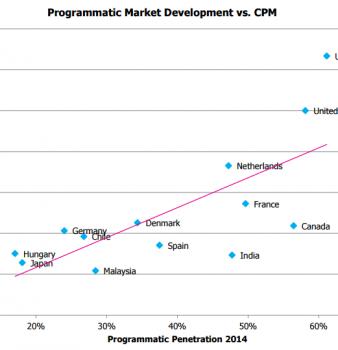 Izgalmas időszak jön a magyar programozott piacon